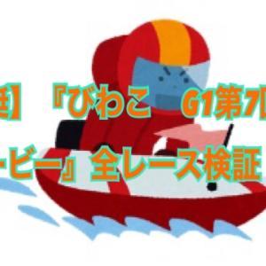 【競艇】『びわこ G1第7回ヤングダービー』全レース検証