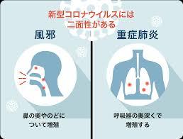 新型コロナ対策はマスクもそうですが、口内ケアも大事ですよ! 『ORAL CX マウスウォッシュ』