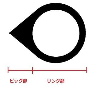 コラム01【第六話】~サムピックを削る