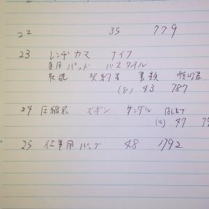 1日1捨て~1/25〜