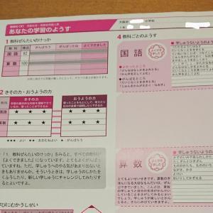 小1時の長女さんの大阪市の小学校の学力テスト