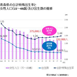 内閣府、新婚生活60万円補助へ 少子化対策!!
