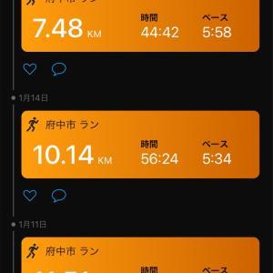 参考記録の30キロ走