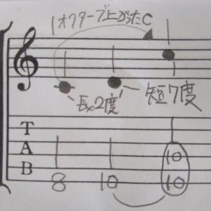 わからないと音楽理論が進まない!覚えておきたい度数と転回。