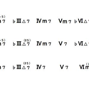 脱パワーコード!3つのマイナーダイアトニックコード。覚え方編。