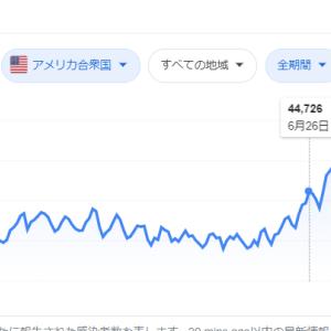 コロナ感染者数と米株価の相関性