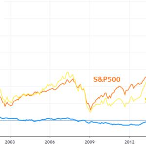 全資産を日本円で持つことのリスクについて