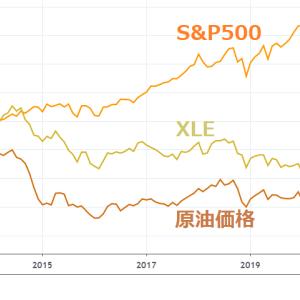 【XOM / XLE】 コロナ禍において石油株に投資する目的とは?