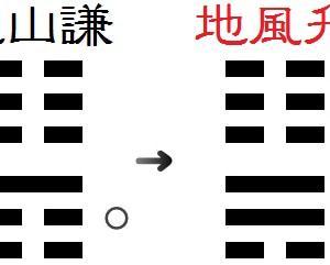 【カナの八卦実占例:番外編】「五輪の行方」