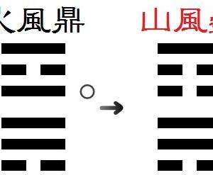 【カナの八卦実占例:番外編】「3月9日」