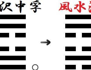 【回顧】【カナの八卦実占例:その5】「五輪の行方(2021ver.)」