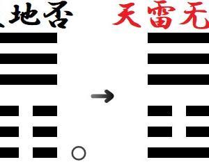 【カナの八卦実占例:その6】「菅政権投了間近」