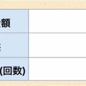 2020/05/06 結果⭐︎ +5,866円