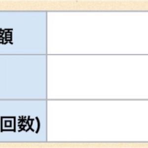 2020/05/07 結果 +9,493円