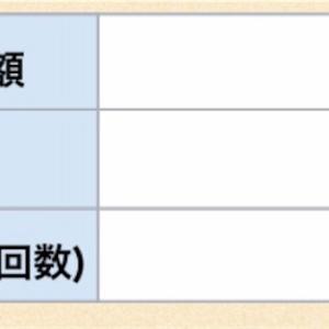 2020/05/12 結果 +6982円