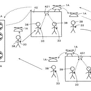 ドローン傘の特許を検索する