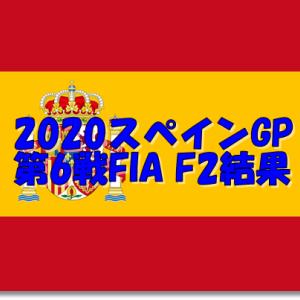 2020FIA F2第6戦スペインGPフリー・予選・決勝結果