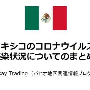 メキシコの感染状況の解説動画を掲載しました。