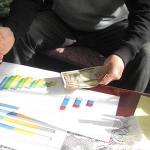FX入門〜初心者は1回の取引での儲けの限界点と損失許容量を知るべき!