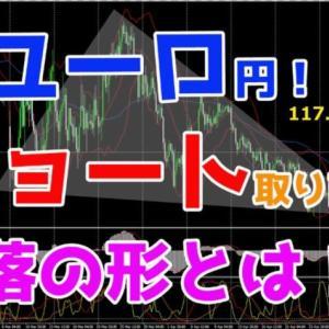 ユーロ円!ショート取り直し!下落の形とは!?