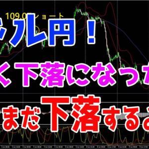 ドル円!大きく下落になったね♪まだまだ下落するよ♪