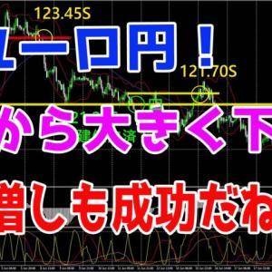 ユーロ円!H&Sから下落だね♪売増しも成功だよ♪