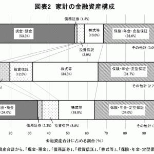 日本人が投資に積極的になれない3つの理由