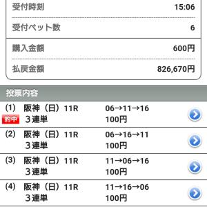【競馬】プロキオンS(阪神・G3) 59㎏でもG1馬の底力!後方2番手追走サンライズノヴァ(松若)4角外捲りゴール前外から差し切り重賞4勝目