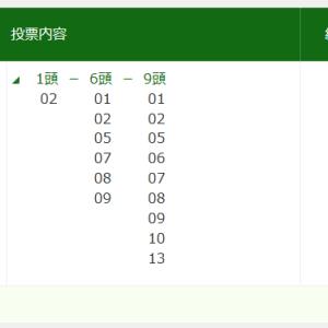 【当たらない競馬】札幌記念予想【生配信】