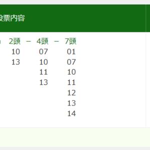 【競馬】札幌日経オープンを買う!【当たらない競馬】