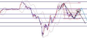 海外FX、ドル円は天井をつけて暴落なるか!?
