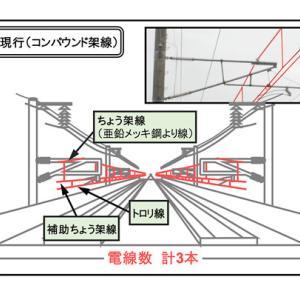 光ファイバーで摩耗検知 東海道新幹システム