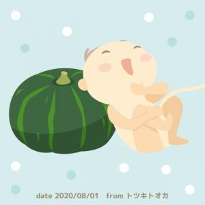 胎児発育曲線に学ぶ統計学-標準偏差- 妊娠30週(8ヶ月目)健診