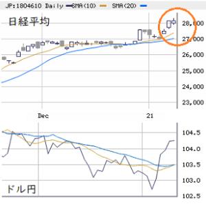 東京市場(1/12) ★6000番台や躍進!