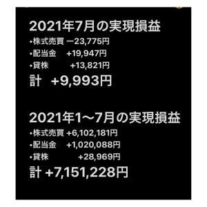 2021年 #株式投資 の#運用成績 。