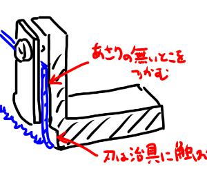 ツーバイフォー木工の基本5/ソーガイドは必買