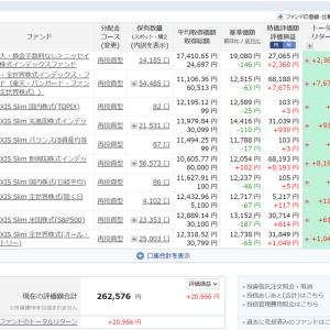 大学生の資産運用 +20,966円(+8.68%) 2021/01/05