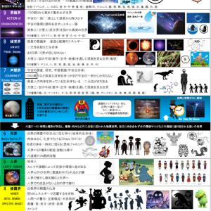 十界の生命論「宇宙編」