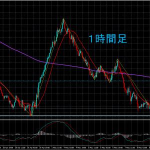FXライントレード20.5/11-EUR/AUD
