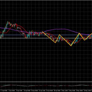 FXライントレード20.5/20-USD/JPY