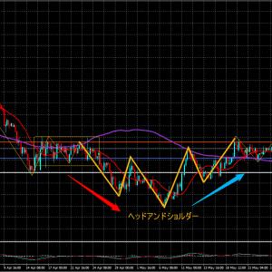 FXライントレード20.5/28-USD/JPY