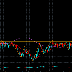 FXラインオレード20.6/3-USD/JPY