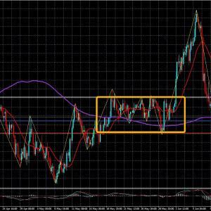 FXライントレード20.6/12-USD/JPY
