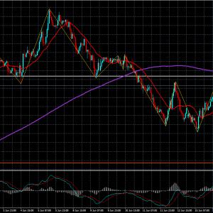 FXライントレード20.6/16-GDP/JPY