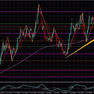 FXライントレード20.7/30-EUR/GBP