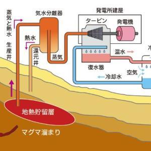 地熱発電関連株 本命株・出遅れ株 一覧