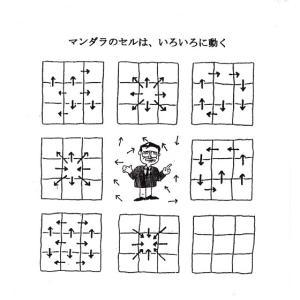 「大谷翔平のマンダラ」 第二弾 「モチベーションをアップさせる実践」No.67