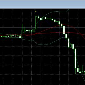 【MT4のEA自作】SMA(単純移動平均線)のゴールデンクロスとデッドクロスで売買するEA