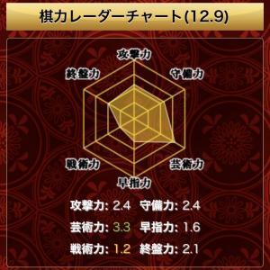 【日記】ポイ活 & 将棋のこと(2020.6.30)