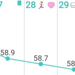 今週は50kgをキープ、キャビスパ1ヵ月